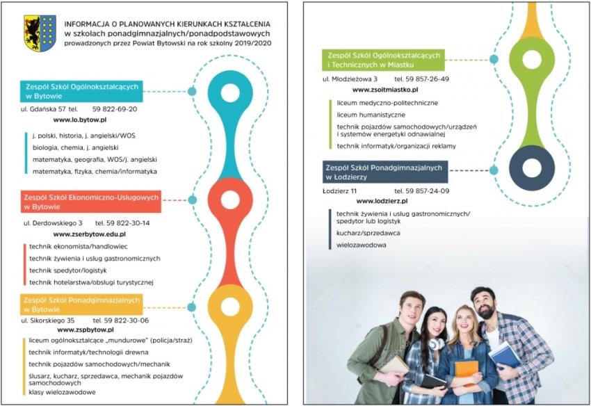 Planowane kierunki kształcenia w szkołach powiatu bytowskiego na rok 2019/2020
